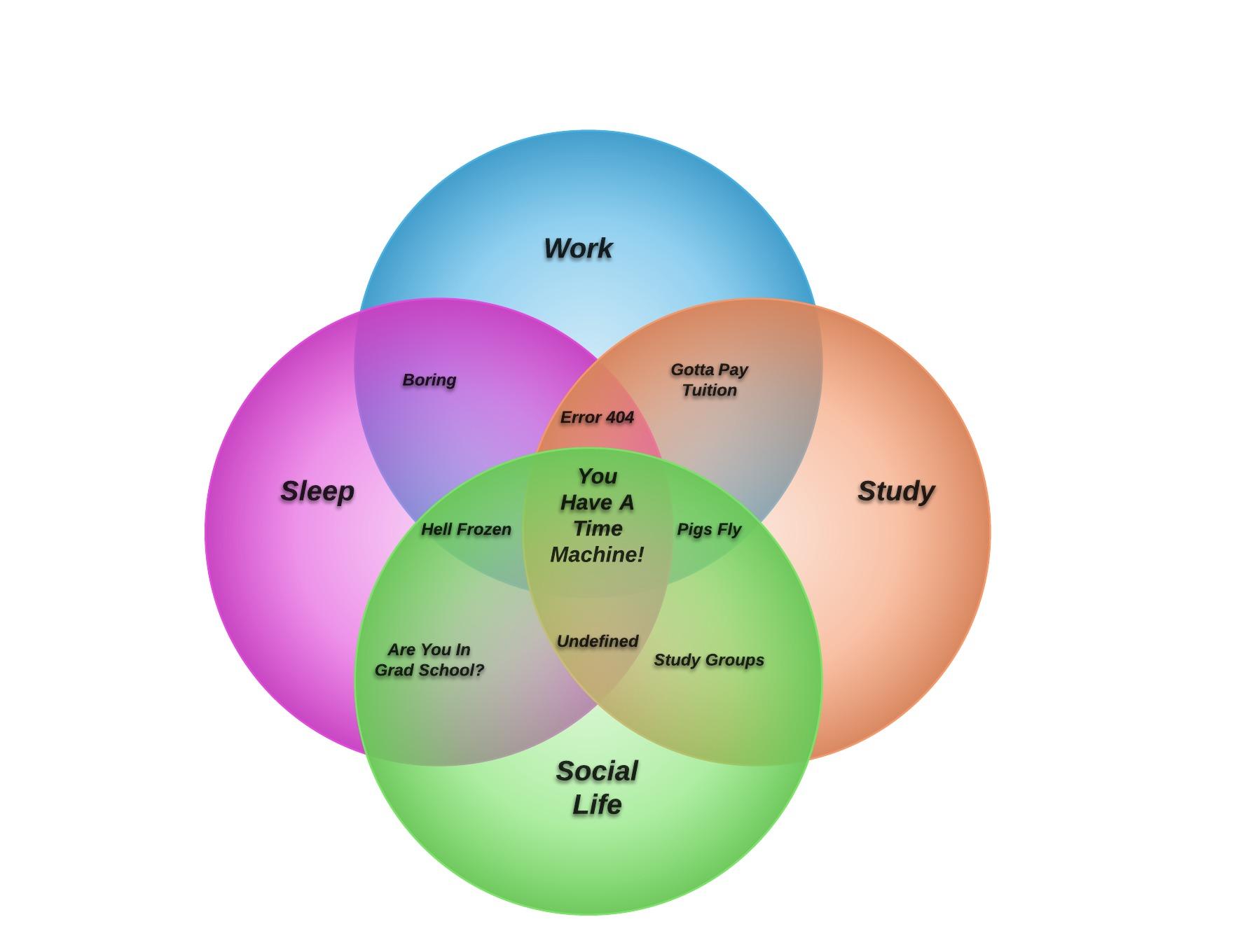 Grad School & A Social Life